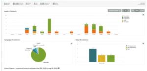 Analytics and tracking